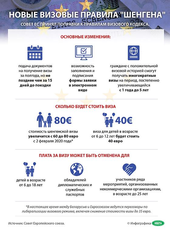 Новые визовые правила «шенгена»