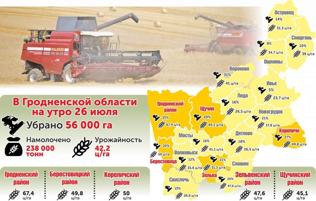 Карта урожайности 2021.jpg