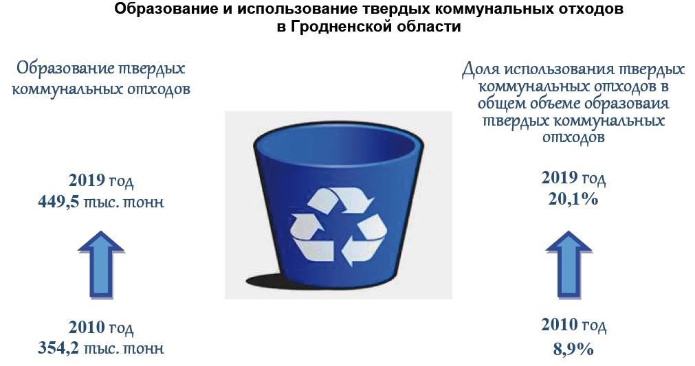 отходы.jpg