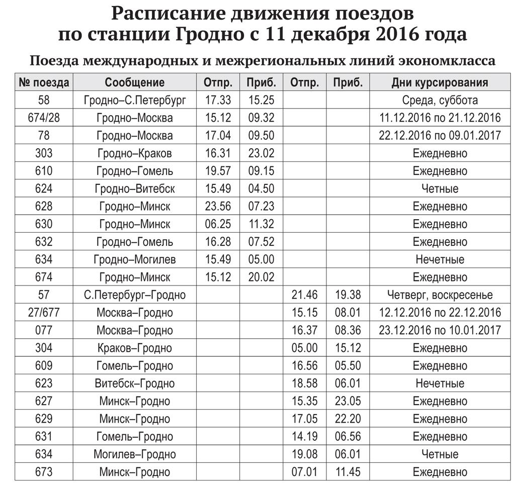 гормон заставляет расписание поездов махачкала краснодар победу героическом режиме