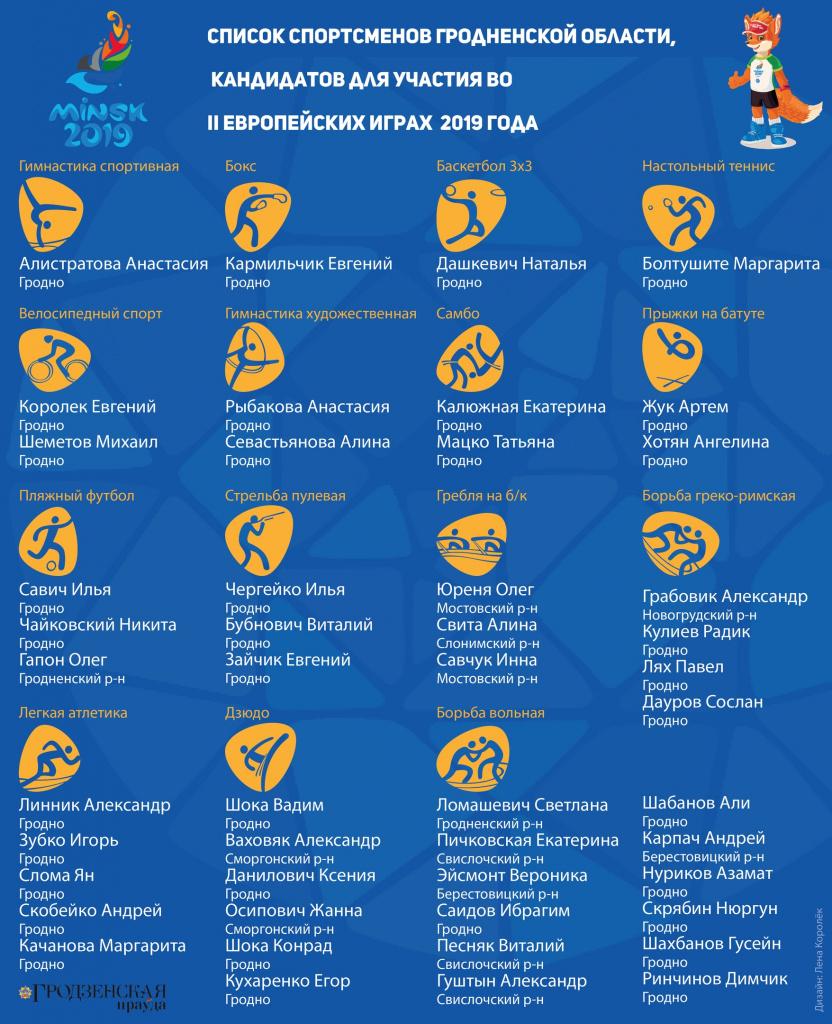 евроигры инфографика.jpg