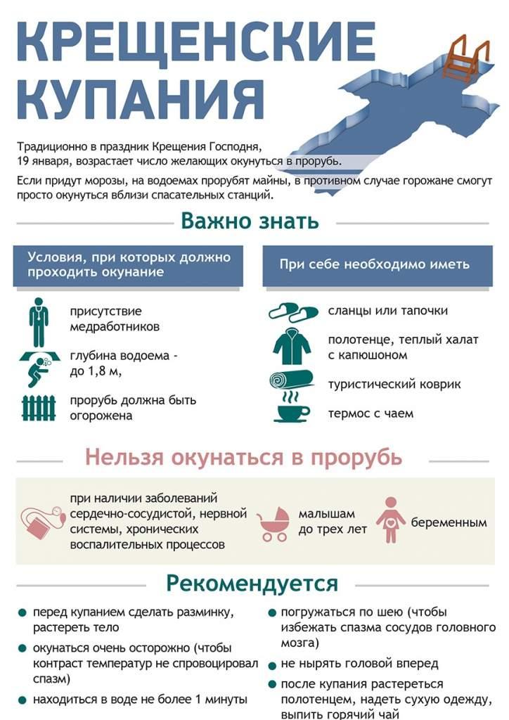 крещение инфографика.jpg