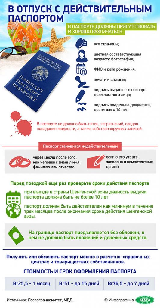 Что надо знать о паспорте перед тем, как отправиться в отпуск (инфографика)