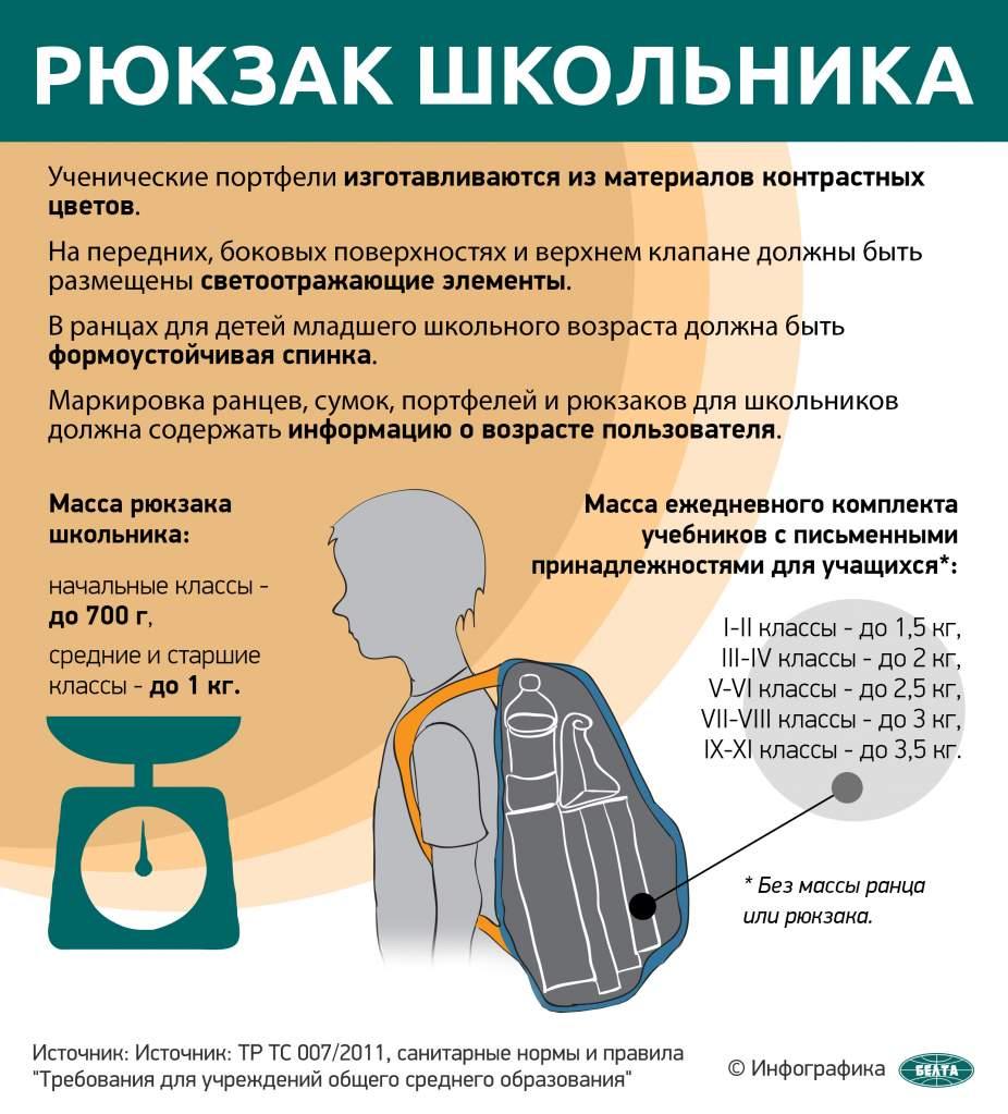 рюкзак школьника.jpg