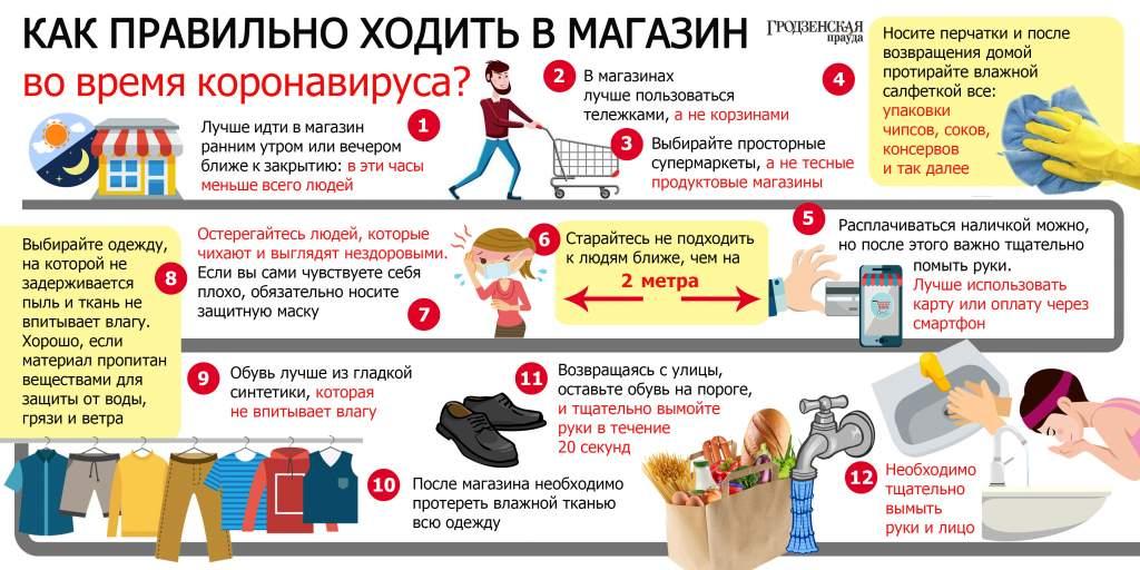 Инфографика_как ходить в магазин2 (2).jpg